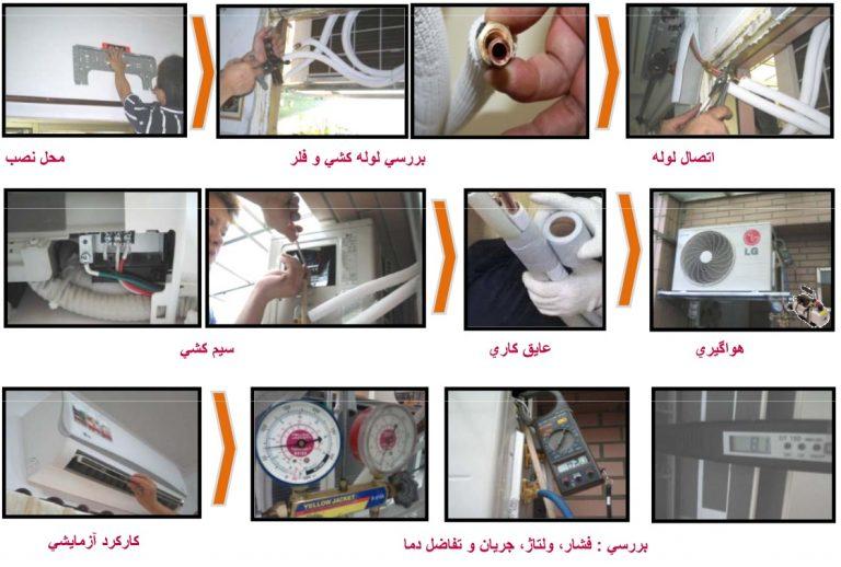 مراحل نصب کولر گازی