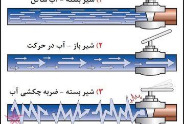 علت صدای لوله آب ساختمان